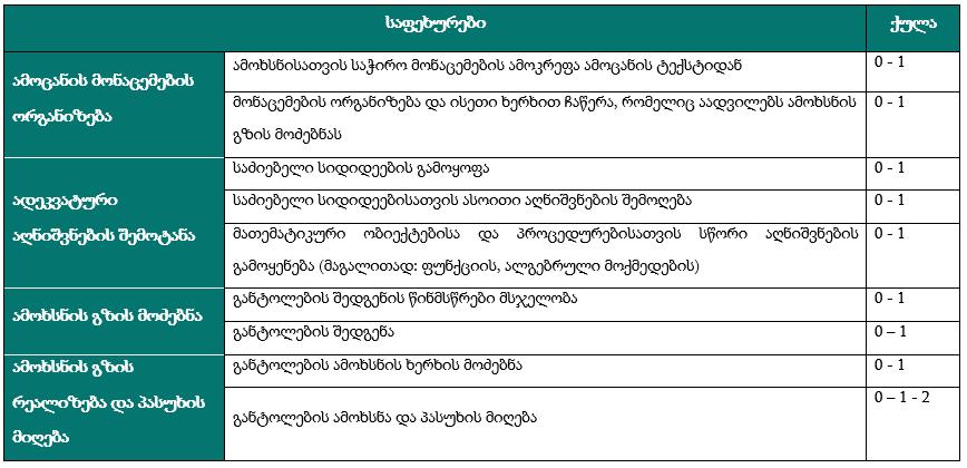 შეფასების რუბრიკის ნიმუში